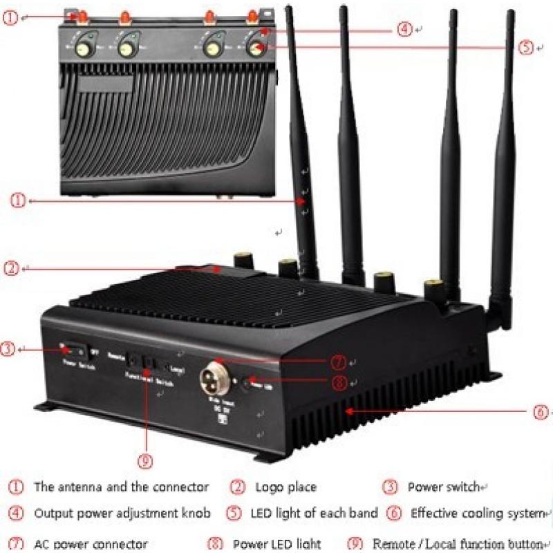 手机干扰器 4个天线。信号阻断器 GSM 40m