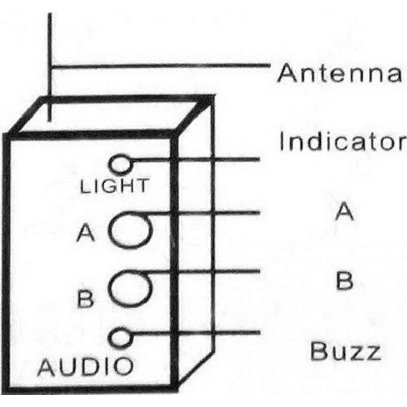 Signal Detectors Wireless RF signal detection. Hidden mini anti-spy device