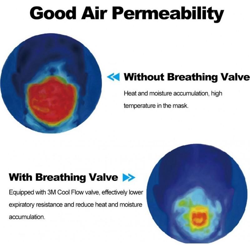 349,95 € 免费送货 | 盒装50个 呼吸防护面罩 3M 9501V KN95 FFP2。带阀门PM2.5的防毒口罩面罩。颗粒过滤器防毒面具