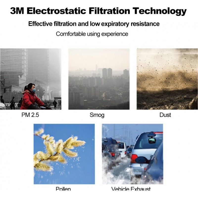599,95 € Envio grátis | Caixa de 100 unidades Máscaras Proteção Respiratória 3M 9501V KN95 FFP2. Máscara respiratória de proteção contra partículas com válvula PM2.5. Respirador com filtro de partículas