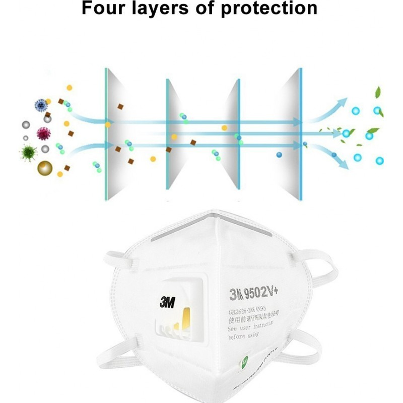 159,95 € 免费送货 | 盒装20个 呼吸防护面罩 3M 3M 9502V+ KN95 FFP2带有阀的呼吸防护面罩。 PM2.5颗粒过滤式防毒面具