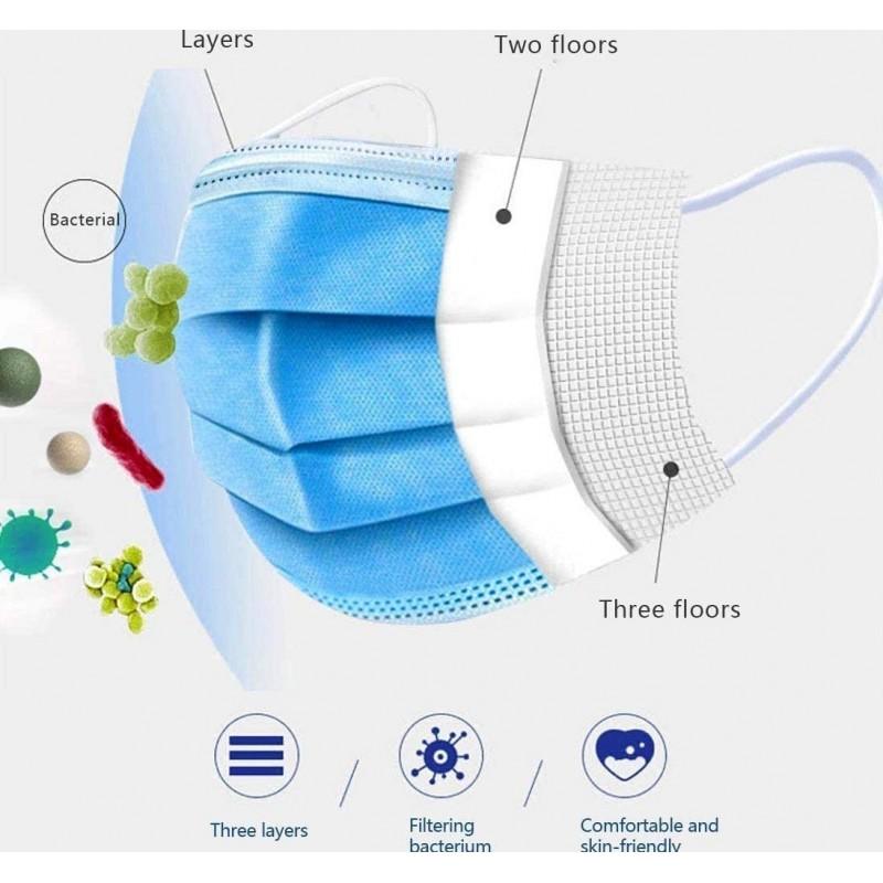 159,95 € Envoi gratuit | Boîte de 1000 unités Masques Protection Respiratoire Masque hygiénique facial jetable. Protection respiratoire. Respirant avec filtre 3 couches