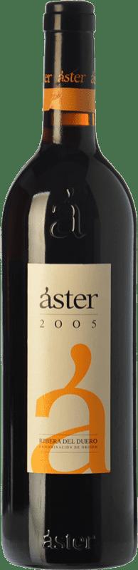 18,95 € Envío gratis | Vino tinto Áster Reserva D.O. Ribera del Duero Castilla y León España Tempranillo Botella 75 cl